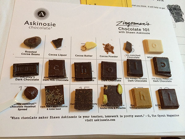 Sampling board from the Askinosie Chocolate tasting this week.
