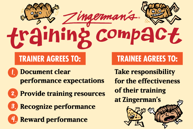 Zingermans Training Compact